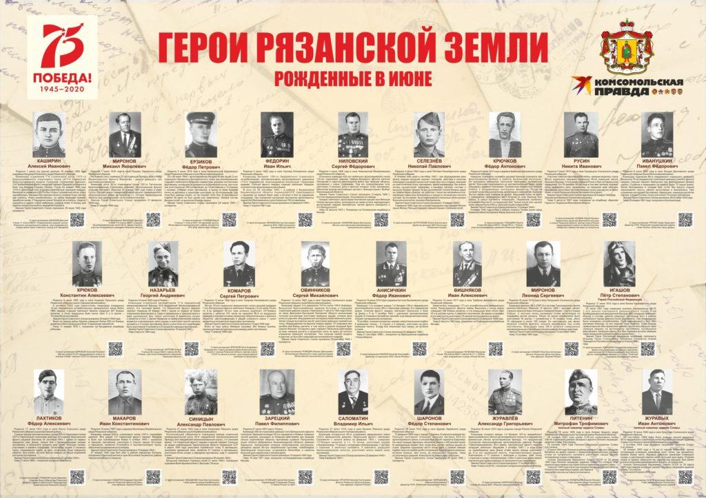 Герои земли Рязанской, рожденные в июне